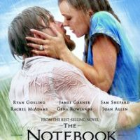 The Notebook House 3D Interactive Before and After Graphic